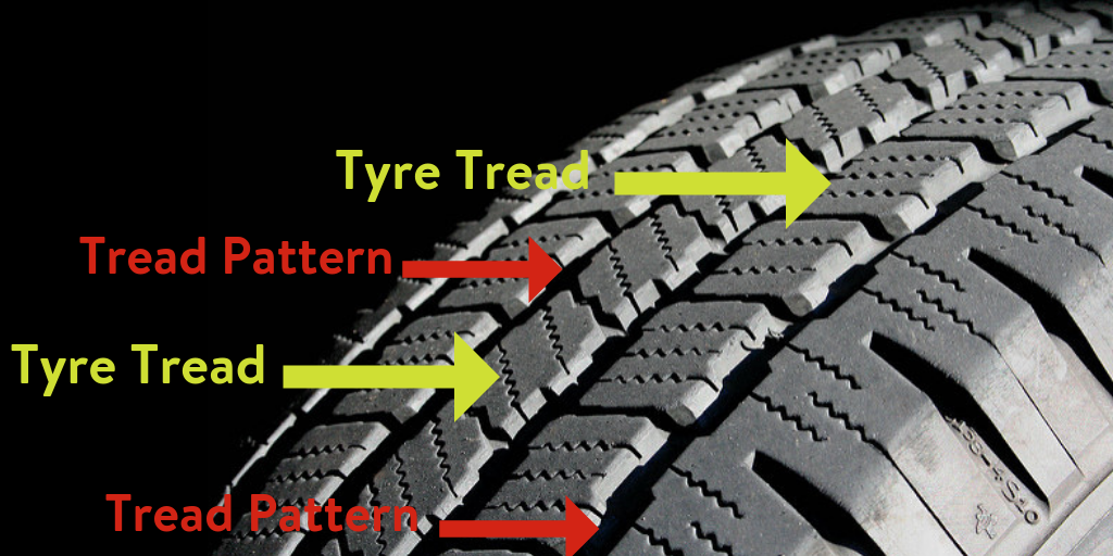 How long should my tyres typically last? When should I replace them?